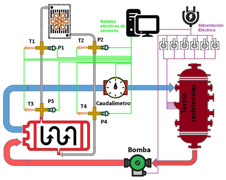 """Novec articulo divulgacion 1 - """"Innovador sistema de condensación/evaporación con fluido refrigerante dieléctrico en ciclo cerrado con aplicación industrial"""" PROYECTO NOVEC IN852A 2018/29"""