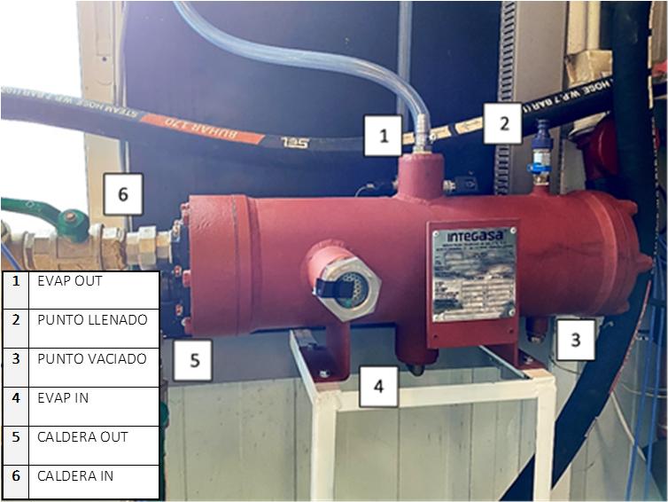 """Novec articulo divulgacion 3 - """"Innovador sistema de condensación/evaporación con fluido refrigerante dieléctrico en ciclo cerrado con aplicación industrial"""" PROYECTO NOVEC IN852A 2018/29"""